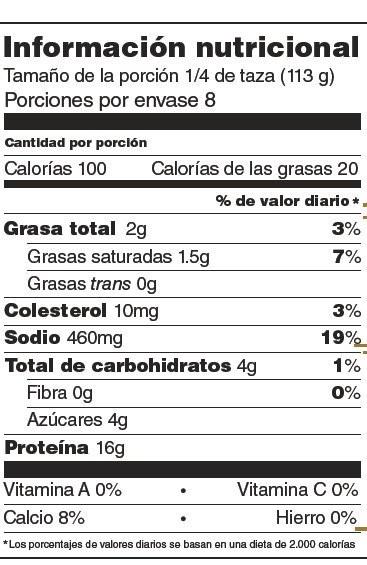 Aprendiendo a leer las etiquetas de los alimentos